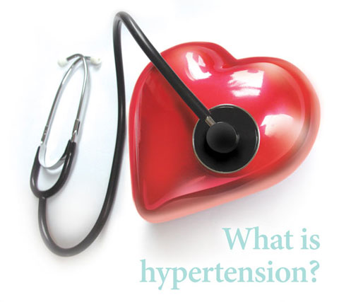 what-is-hypertension-2